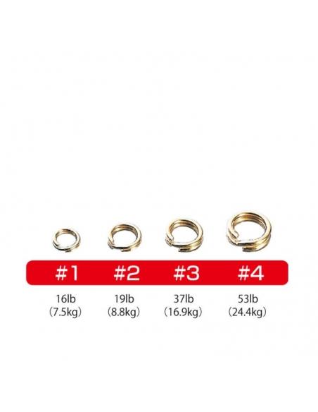owner_split_ring_reg_wire_guia_tamaños_52813